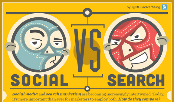 Social vs Search [infographic by MDG Advertising